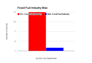 News-Press Favors The Fossil Fuel Industry.