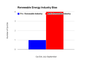 News-Press Opposes Renewable Energy Industry.